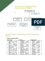 Struktur Organisasi PMKP Dan Uraian Tugas
