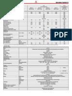 Spec Sheets Canter TF 3C13D Euro5 de 12 2012
