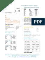 Market Update 07th August 2017