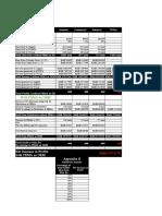 Input Excel File