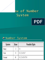 Lesson1_Review_of_Number_System.ppt