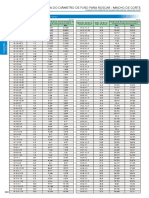 Tabela de Rosca - Furos.pdf