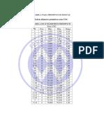 TABELA_20PARA_20PRIMITIVO_20DE_20ROSCAS.pdf