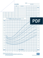 chart2.pdf