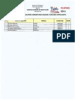 2017-2018 Registry of Qualified Teacher Applicants-Junior High School