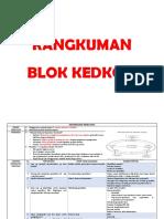 rangkuman blok kedkom.pdf