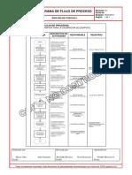 DFP Gestion Adm. Calibracion de TK's Equipos e Instrumentos (CNC)