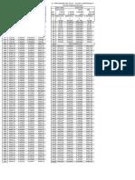 110450735-Tablas-de-Agua-Liquido-Comprimido-y-Vapor-Sobrecalentado-Para-Pfd.pdf