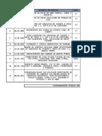 Orçamento Casa Olinda - n 0918 Peru