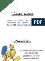 1. Familia. Concepto. Historia.