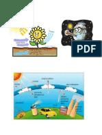 Fotosintesis Dan Global Warming
