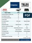 111430381-IP-224-vs-IP-223-Comparison-Sheet.pdf
