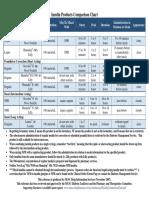70950569-Insulin-Chart.pdf