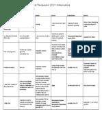 Table-4.pdf
