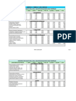 SENGE-DF ANEXO 3 -Tabela 1 Honorarios Projetos.pdf