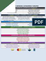 6º Infrasol Categorías y Grupos