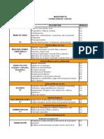 Estructura de Costos Marathan Sa