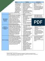 handbook methods of learning