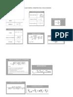 Formulario Estadística y Pronósticos Para La Toma de Decisiones