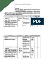 silabus-dasar-dasar-perbankan-kelas-x.pdf