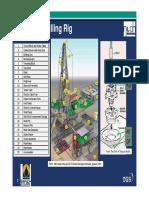 Bagian2 Drilling RIG