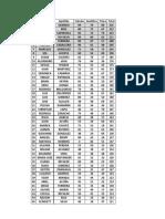 Evaluativo CPI Extensivo