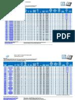 Intel Core i 5 Comparison Chart