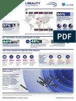 TRM Infographic 2017.pdf