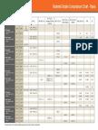 Material%20Grade%20Comparison%20Chart.pdf