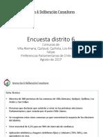 Resultados+ encuesta ChileVamos Distrito 6