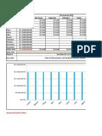 305022892-Indicadores-de-Desempenho-Dos-Processos-Grunox.xlsx