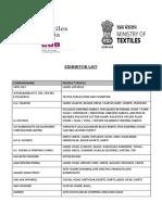 -document-List of Exhibitors1 - Textiles India 2017.pdf