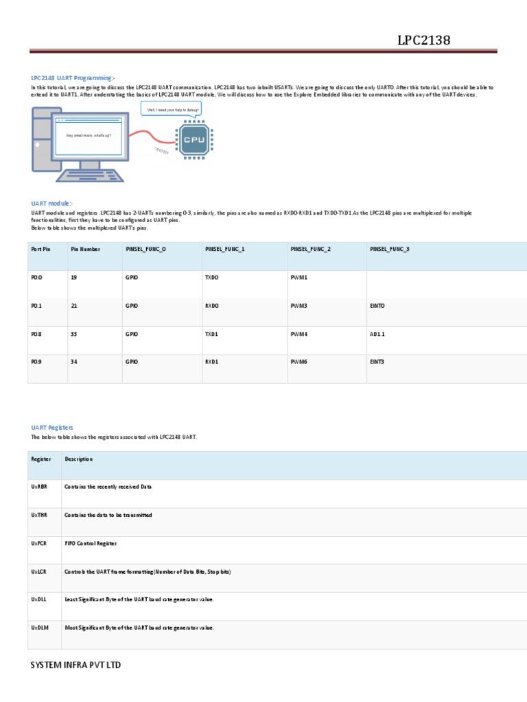 LPC2148 UART Programming   Computer Hardware   Media Technology