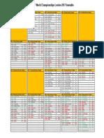 iaaf-world-championships-london-2017-timetabl.pdf