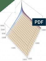 plot3d.pdf