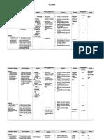 lessonplan2-3syllabusofenglishclassxiismt12-130319005246-phpapp01.doc