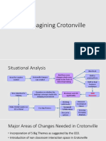Re Imagining Crotonville