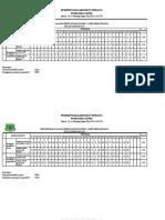 Tabel 9.3.1 Sasaran Ok