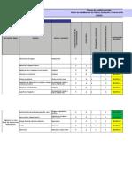 Formato Matriz de Riesgo IPER