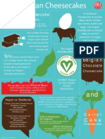 Vegan Infographic Bakery Deli