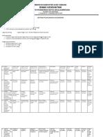 6.1.6.7 Hasil Evaluasi Pebaikan Kinerja Sesudah Kaji Banding