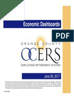 Economic Dashboards