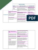 DISLEXIAS Adaptación Material Metodologia y Evaluación