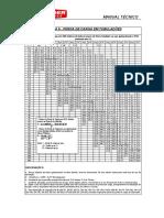 PERDA DE CARGA EM TUBULAÇÕES.pdf