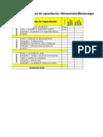 Temario Capacitación Montacarguistas almacenistas en Almacenaje y distribución de productos