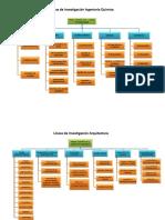 Líneas de Investigación Todas las Carreras (1).pptx