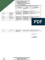 6.1.3.3 Keterlibatan LP Dn LS Penyusunan Rencana Perbaikan