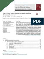 Carbon Nanomat