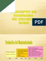 Presentación RCM2