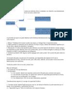 Status Fsamiliae